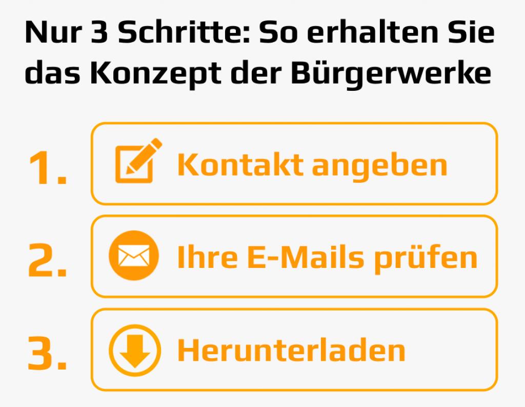 download Formeln